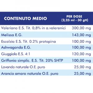 Tabella Nutrizionale Biorem